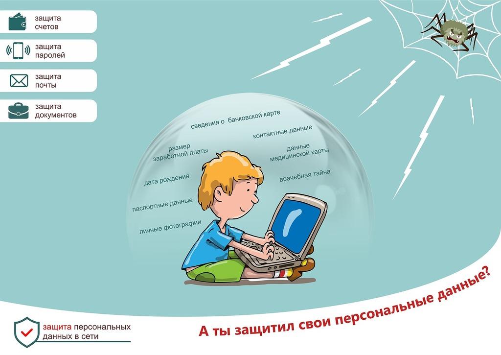 вопросы по защите персональных данных